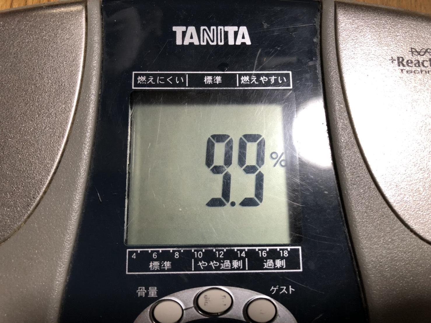 ダイエットなしで体重-4kg・体脂肪-3%の裏側